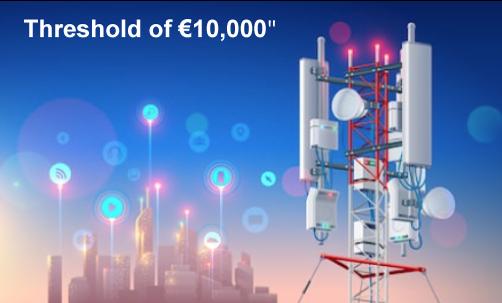 the threshold of 10000 Euro